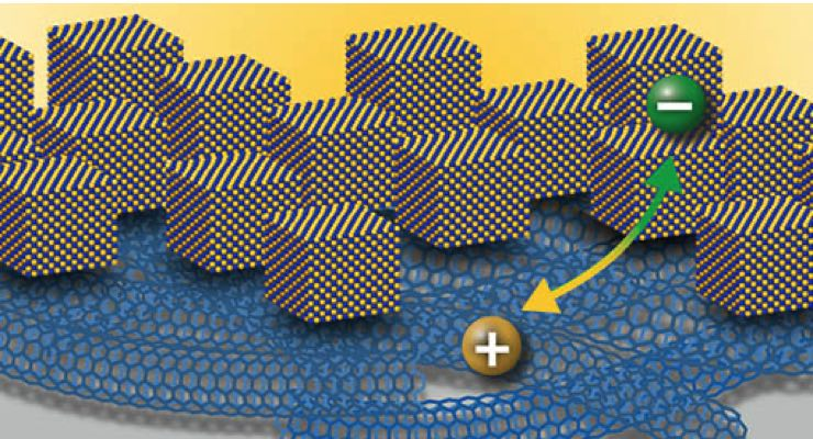 Scientists at NREL Report New Synapse-Like Phototransistor