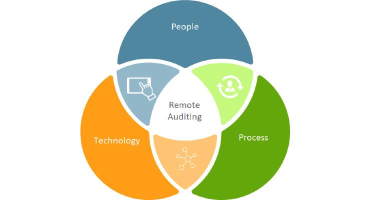 4 Ways Digital Will Transform Medtech Product Development