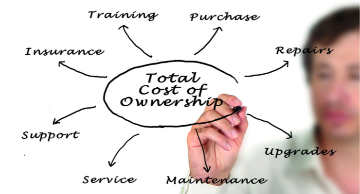 Prioritizing Total Cost of Ownership During New Product Development