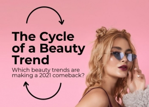 Is it 2005 Again? Guyliner Among Makeup Trends Poised to Make a Comeback, Data Shows