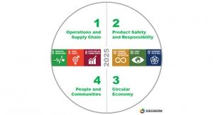 Siegwerk Launches New Sustainable Business Agenda HorizonNOW