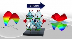 Correlated Electrons 'Tango' in a Perovskite Oxide at the Extreme Quantum Limit