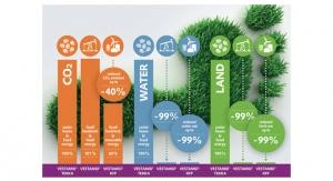 Evonik Improves Carbon Footprint of Polyamide 12 VESTAMID through Sustainable Energy