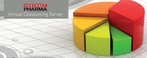 2012 Annual Outsourcing Survey