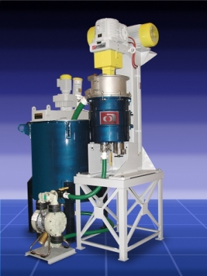 Union Process Circulation Attritor used for production scale biomass project pilot plant