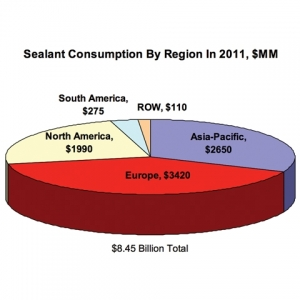 KN&G release global sealants study