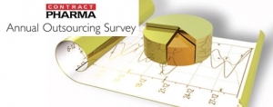 2013 Annual Outsourcing Survey