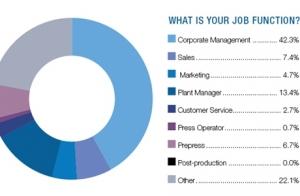 L&NW Converter Salary Survey