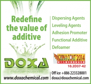 DOXA Redefine the value of additive