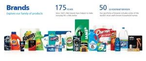 Changes Ahead for P&G?