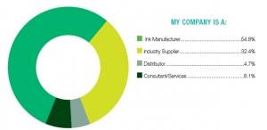 Ink World's Salary Survey