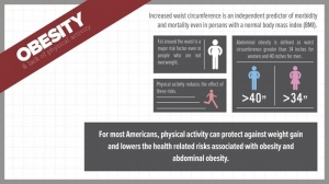 New Article Makes Recommendations to Combat Obesity