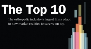 The Top 10 Orthopedic Device Firms