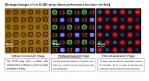 Fujifilm, imec Demonstrate Full-color OLEDs with Photoresist Technology for Organic Semiconductors