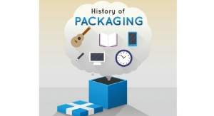 The History of Packaging