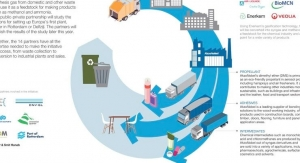 AkzoNobel Welcomes New Partners to its Waste-to-Chemicals Consortium