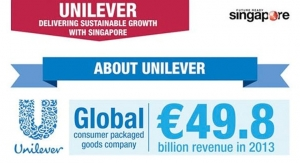 How Unilever drives sustainability from Singapore