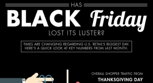 Has Black Friday Lost its Luster?