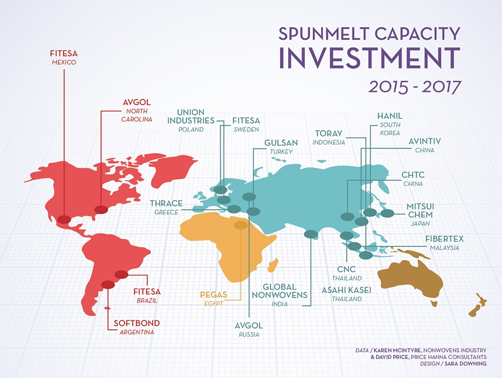 Global Spunmelt Investment Nonwovens Industry Magazine - Sweden industry map