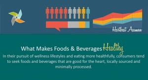 Hartman Group Asks Consumers 'What Makes Foods and Beverages Healthy?'