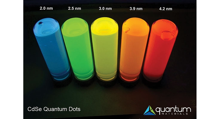 quantum dots research paper Quantum computing with quantum dots joon ho baek,  about these systems will be reported in this paper 11 quantum  research has shown a high-fidelity.