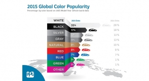 Global Vehicle Color Popularity