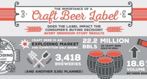 The importance of a craft beer label