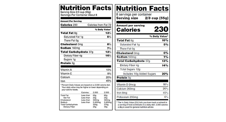 The new label better highlights serving size and essential nutrients.