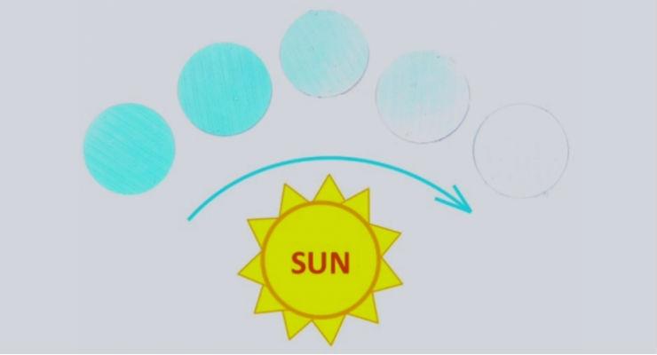 Sunburn Skin Patch Sensor Changes Color in Sunlight