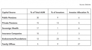 We Are Seeing the Beginning Stages of a  New Normal for Middle Market M&A