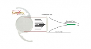 FDA Approves First Intraocular Lens with Extended Range of Vision for Cataract Patients