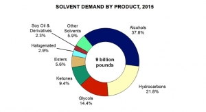 US Demand for Solvents to Reach 9.6 Billion Pounds