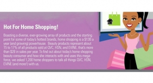 A Look at Home Shopping Habits
