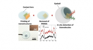 Researchers Report Invention of Glucose-Sensing Contact Lens