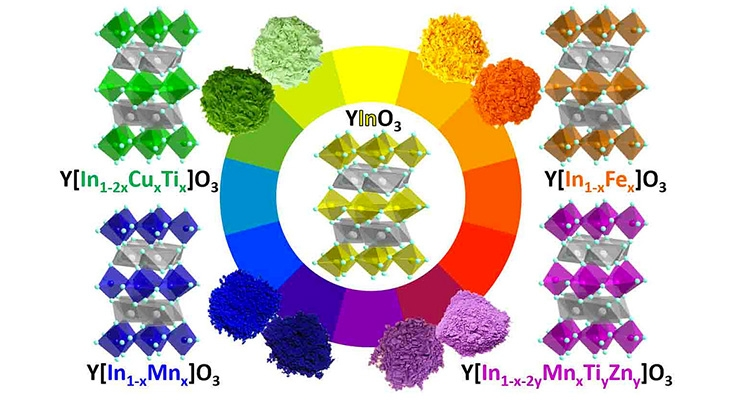 New Colors, a New World of Pigments Continue to Evolve from Accidental Blue Discovery
