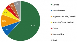 AWA provides view of global wine label market