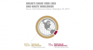 Eat the Ball Helps Raise Awareness of Food Waste on World Bread Day