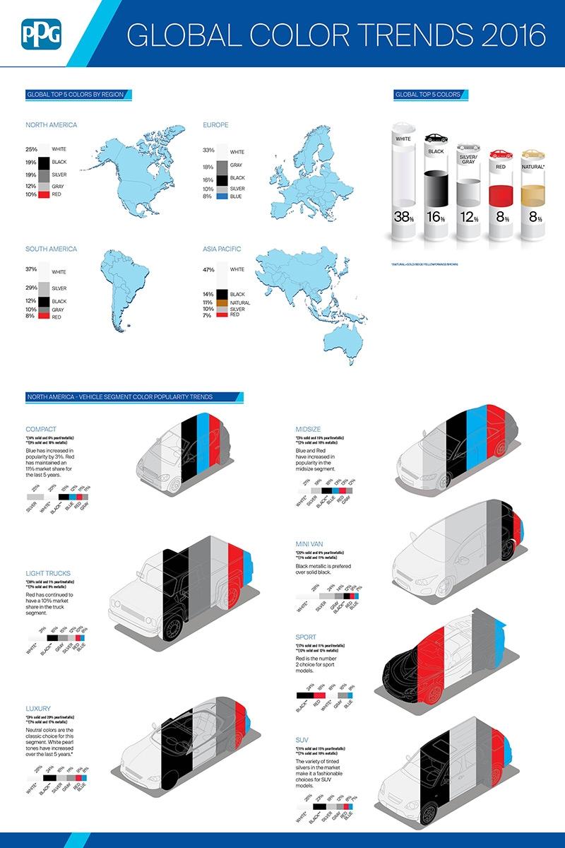 Fabulous Color Trends Forecast Coatings World Download Free Architecture Designs Itiscsunscenecom
