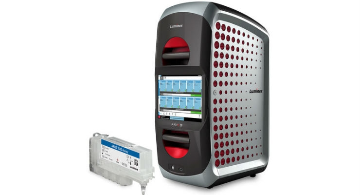 FDA Clears Luminex Corp