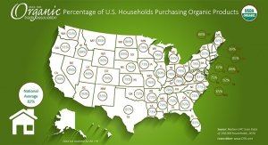 Organic Foods Found in 80% of U.S. Households