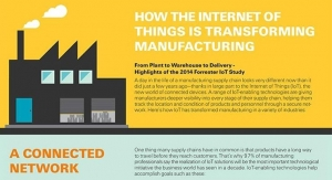 How the IoT is Transforming Manufacturing