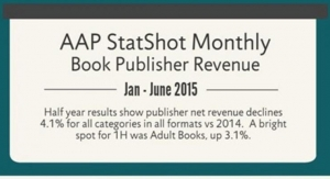 AAP StatShot Monthly Looks at printed, eBooks