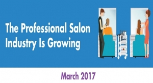 Salon Chains, Male Grooming and More