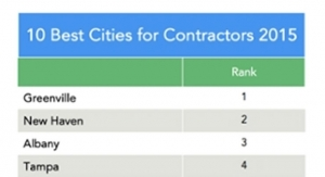 Top Ten Friendliest Cities for Contractors