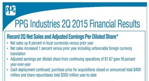 PPG Industries 2Q 2015 Fiancial Results