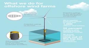 AkzoNobel Supplies Protective Coatings for Major North Sea Wind Farm