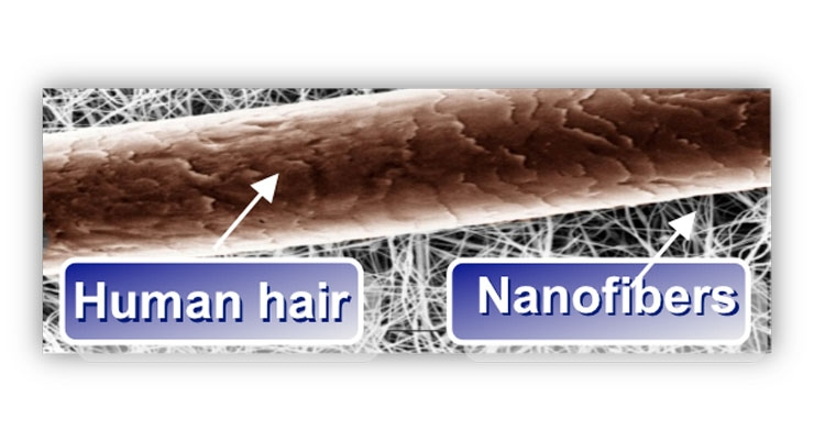 Figure 1: Dimensional comparison of  conventional fibers with a nanofiber.