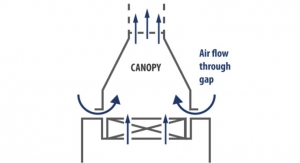 Biological Safety Canopy Exhaust Connection Saves Energy and Improves Overall Safety Performance