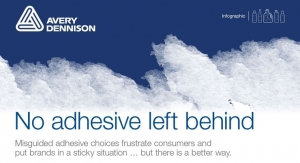 Avery Dennison explores removable adhesives