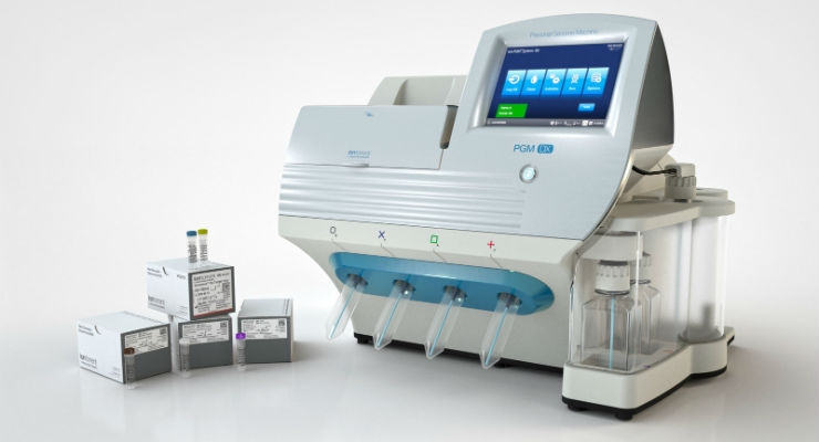 FDA Approves Thermo Fisher